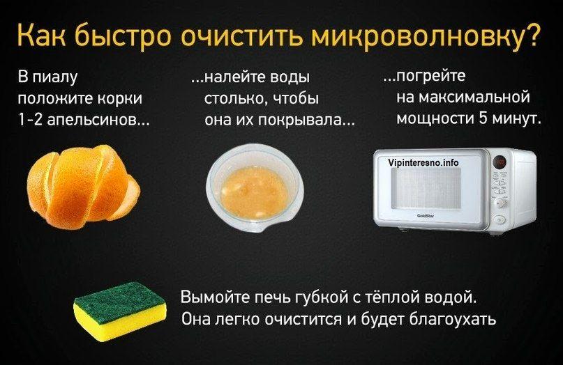 Как отмыть микроволновку коркой апельсина