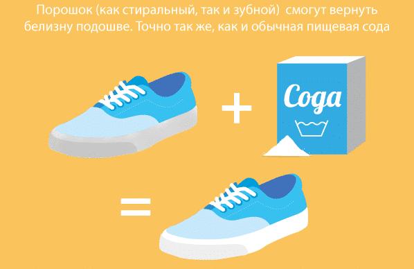 Как очистить белую подошву кроссовок содой и порошком