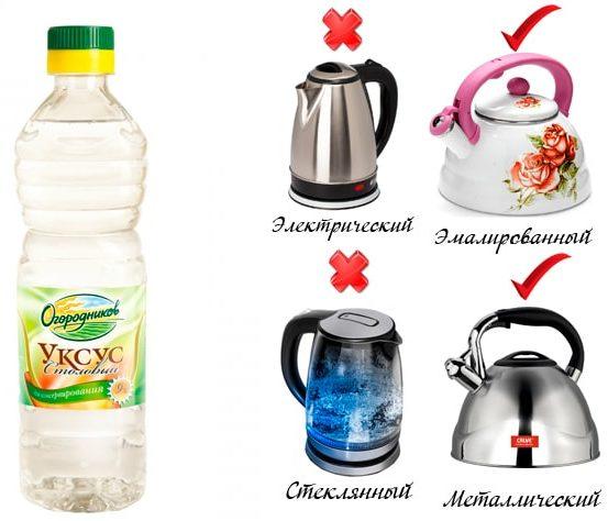 Какие чайники можно чистить уксусом