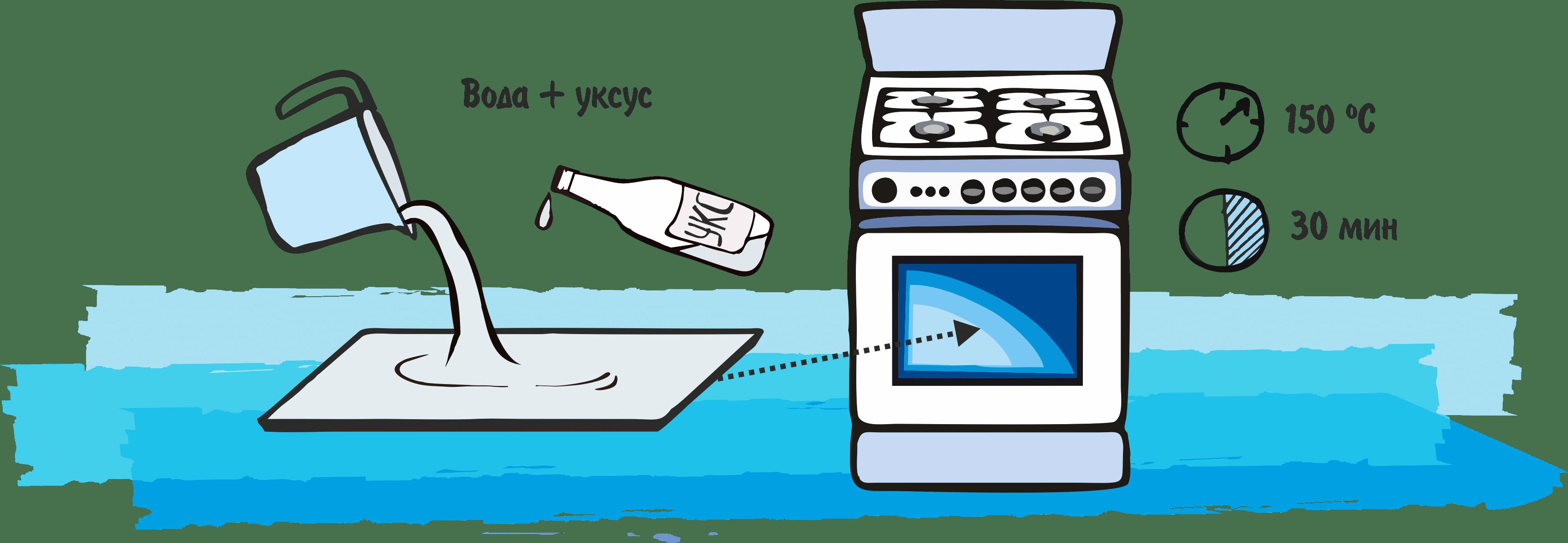 Как почистить духовку от жира и нагара уксусом