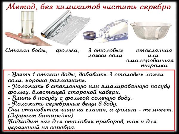 Способы очистки серебра