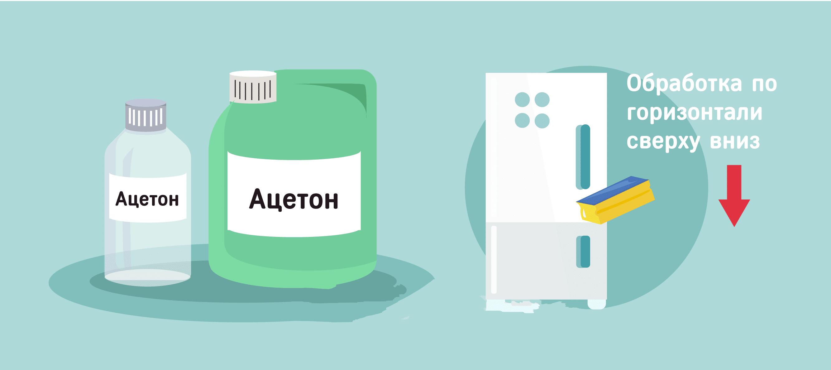 Как отбелить пожелтевший пластик ацетоном