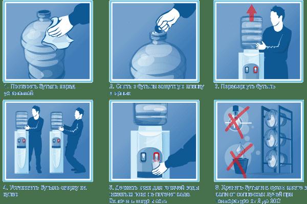 Как почистить кулер от осадка