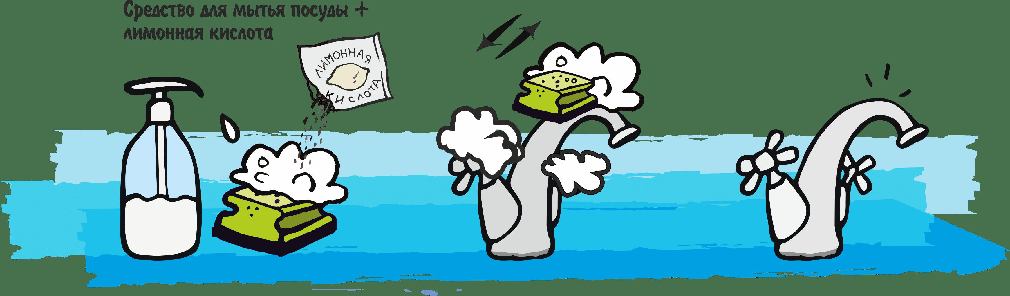 Как очистить кран от известкового налета лимонной кислотой
