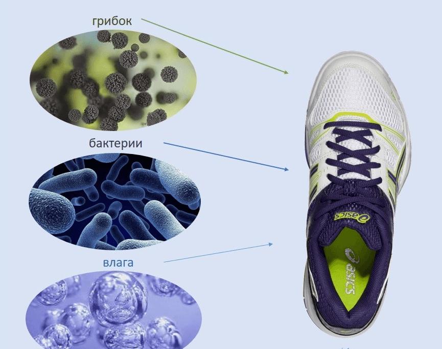 Причины запаха с обуви