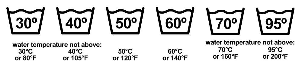 Температурный режим на значках для стирки